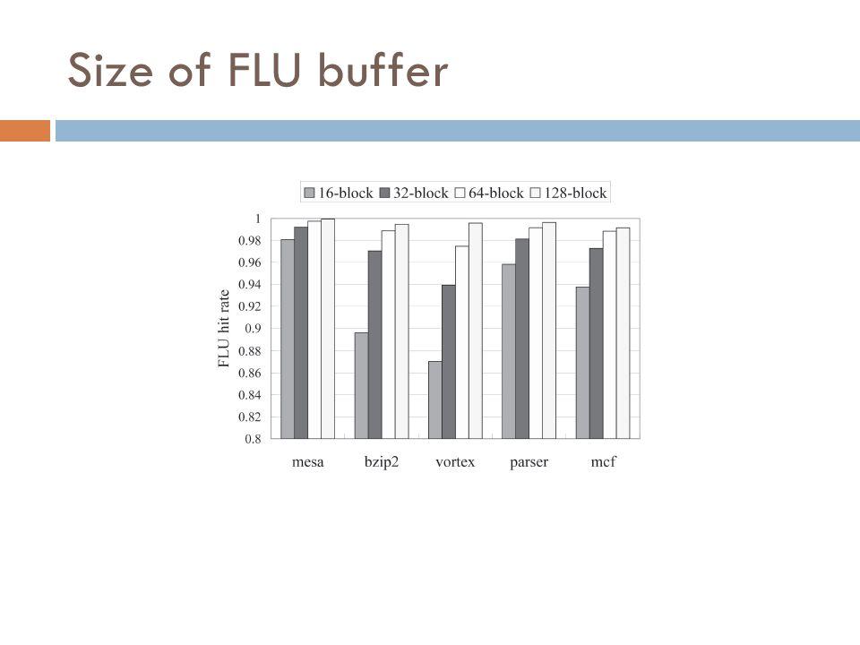 Size of FLU buffer
