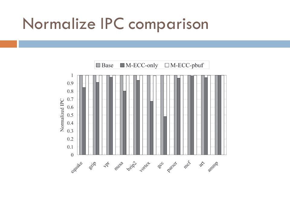 Normalize IPC comparison