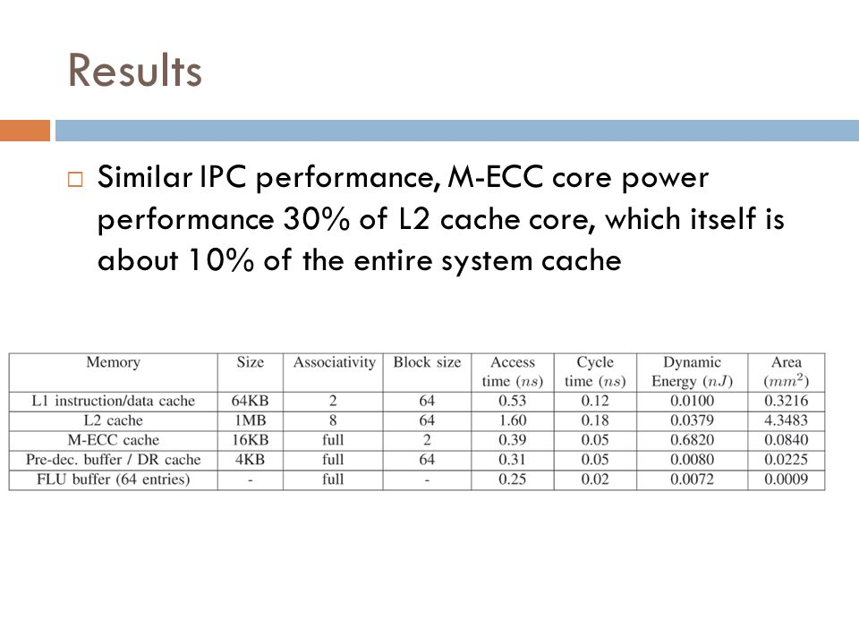 Results  Similar IPC performance, M-ECC core power performance 30% of L2 cache core, which itself is about 10% of the entire system cache