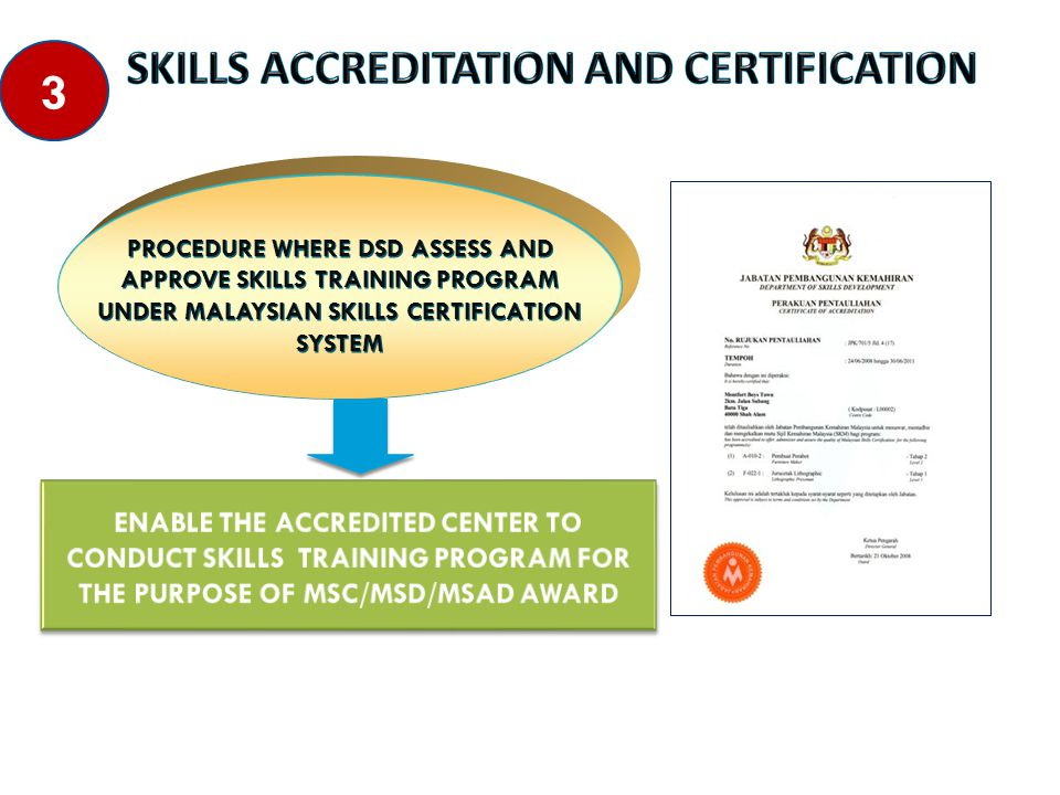 PROCEDURE WHERE DSD ASSESS AND APPROVE SKILLS TRAINING PROGRAM UNDER MALAYSIAN SKILLS CERTIFICATION SYSTEM 3