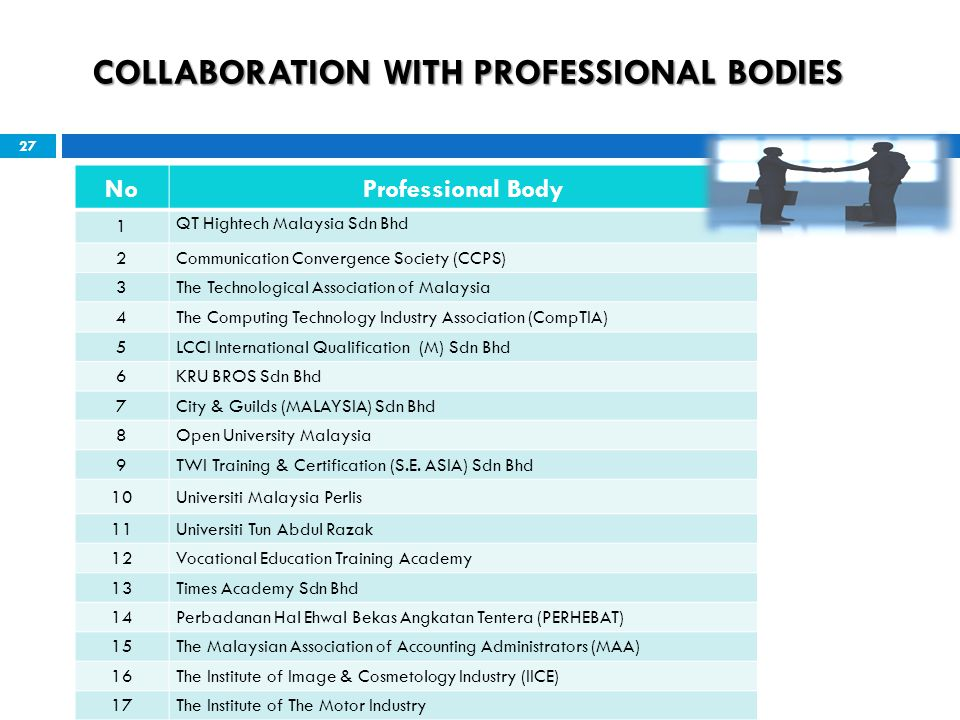 NoProfessional Body 1 QT Hightech Malaysia Sdn Bhd 2Communication Convergence Society (CCPS) 3The Technological Association of Malaysia 4The Computing Technology Industry Association (CompTIA) 5LCCI International Qualification (M) Sdn Bhd 6KRU BROS Sdn Bhd 7City & Guilds (MALAYSIA) Sdn Bhd 8Open University Malaysia 9TWI Training & Certification (S.E.