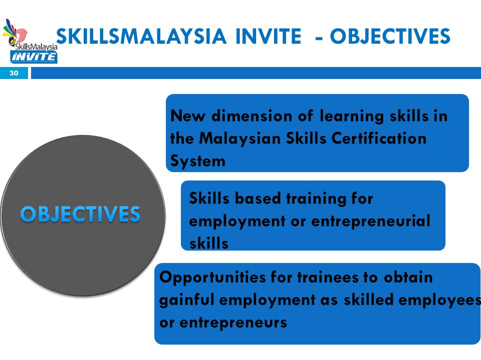 CERTIFICATIONS SKILLSMALAYSIA INVITE - OBJECTIVES 30 New dimension of learning skills in the Malaysian Skills Certification System Skills based training for employment or entrepreneurial skills Opportunities for trainees to obtain gainful employment as skilled employees or entrepreneurs