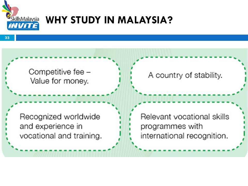 WHY STUDY IN MALAYSIA 33