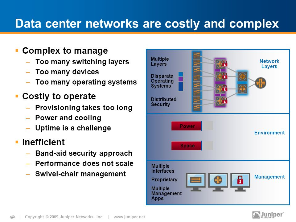 | Copyright © 2009 Juniper Networks, Inc. | www.juniper.net 16 Data center networks are costly and complex  Complex to manage –Too many switching lay