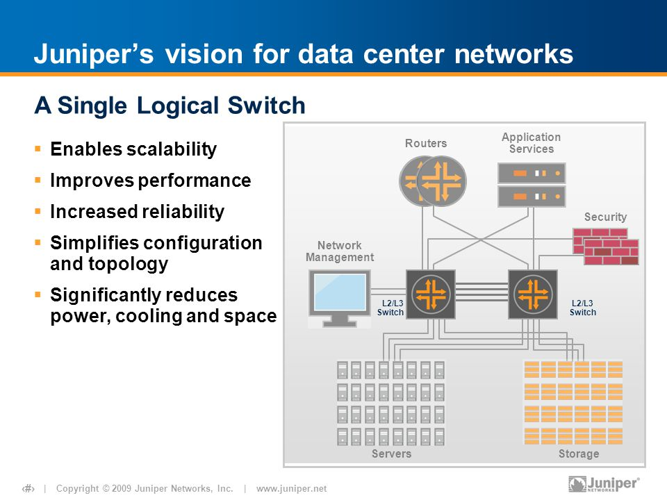 | Copyright © 2009 Juniper Networks, Inc. | www.juniper.net 18 Juniper's vision for data center networks  Enables scalability  Improves performance