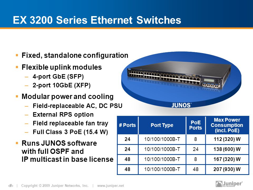| Copyright © 2009 Juniper Networks, Inc. | www.juniper.net 2 EX 3200 Series Ethernet Switches  Fixed, standalone configuration  Flexible uplink mod