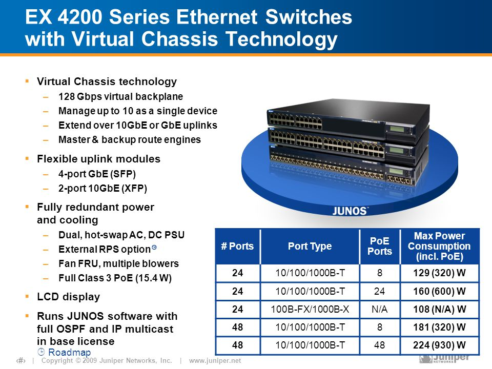 | Copyright © 2009 Juniper Networks, Inc. | www.juniper.net 4 EX 4200 Series Ethernet Switches with Virtual Chassis Technology  Virtual Chassis techn