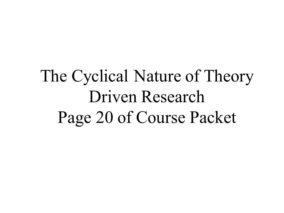 The Cyclical Nature of Theory Driven Research Page 20 of Course Packet