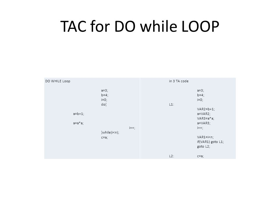 TAC for DO while LOOP DO WHILE Loop a=3; b=4; i=0; do{ a=b+1; a=a*a; i++; }while(i<n); c=a; in 3 TA code a=3; b=4; i=0; L1: VAR2=b+1; a=VAR2; VAR3=a*a; a=VAR3; i++; VAR1=i<n; if(VAR1) goto L1; goto L2; L2:c=a;