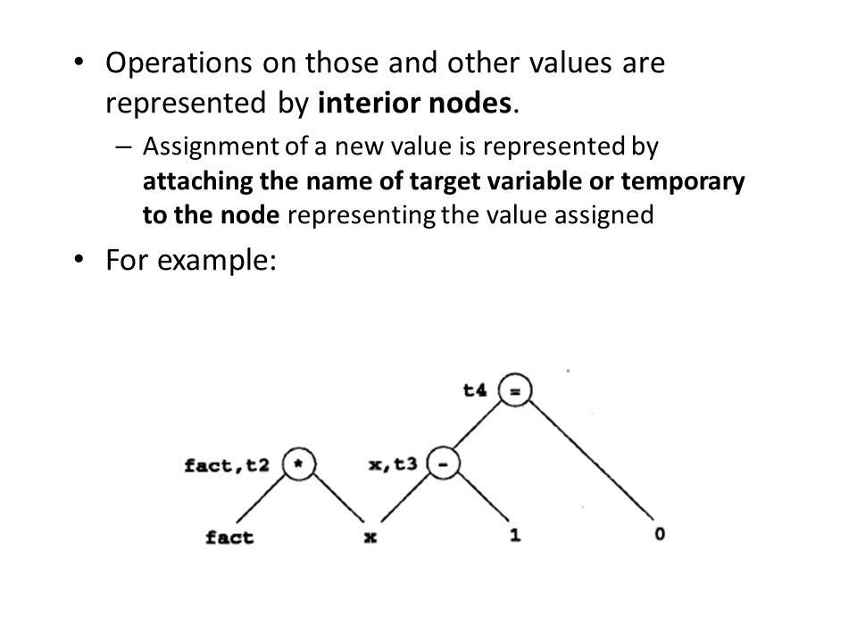 Operations on those and other values are represented by interior nodes.