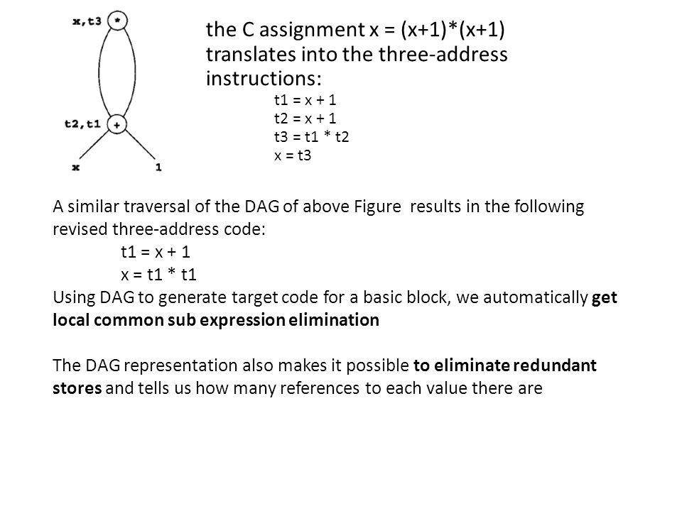 A similar traversal of the DAG of above Figure results in the following revised three-address code: t1 = x + 1 x = t1 * t1 Using DAG to generate target code for a basic block, we automatically get local common sub expression elimination The DAG representation also makes it possible to eliminate redundant stores and tells us how many references to each value there are the C assignment x = (x+1)*(x+1) translates into the three-address instructions: t1 = x + 1 t2 = x + 1 t3 = t1 * t2 x = t3