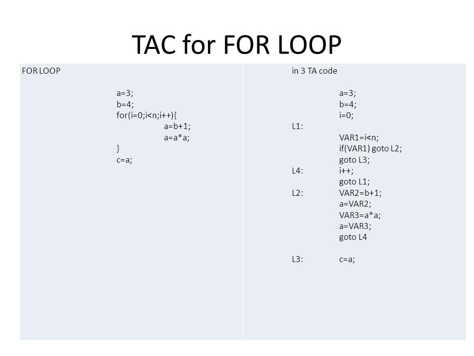 TAC for FOR LOOP FOR LOOP a=3; b=4; for(i=0;i<n;i++){ a=b+1; a=a*a; } c=a; in 3 TA code a=3; b=4; i=0; L1: VAR1=i<n; if(VAR1) goto L2; goto L3; L4:i++