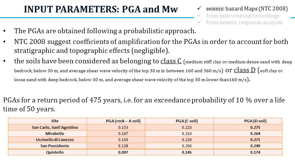 The PGAs are obtained following a probabilistic approach.
