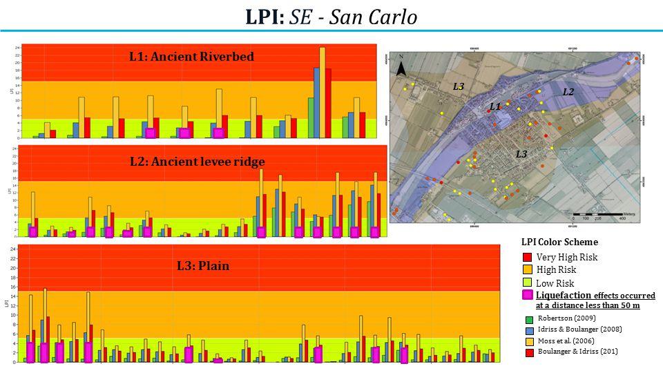 LPI: SE - San Carlo L1: Ancient Riverbed L2: Ancient levee ridge Robertson (2009) Idriss & Boulanger (2008) Moss et al.