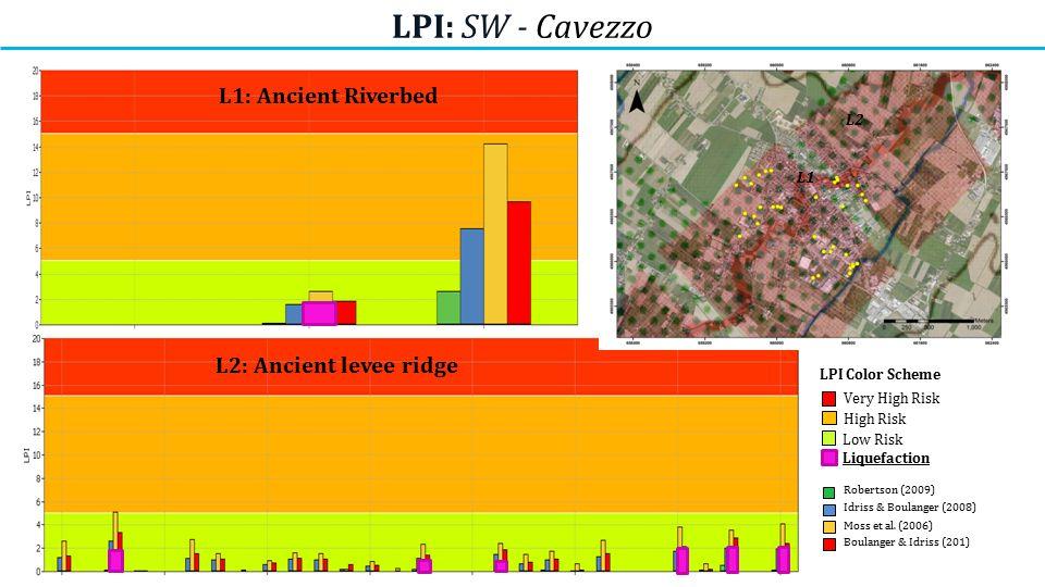 LPI: SW - Cavezzo Robertson (2009) Idriss & Boulanger (2008) Moss et al.