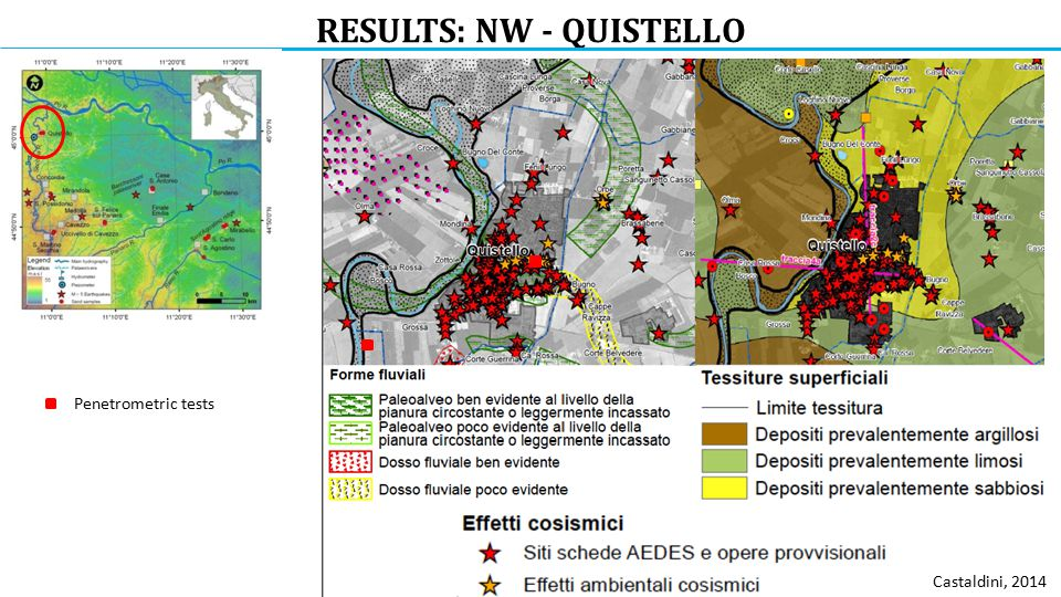RESULTS: NW - QUISTELLO Castaldini, 2014 Penetrometric tests