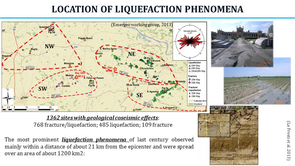 LOCATION OF LIQUEFACTION PHENOMENA 1362 sites with geological coseismic effects: 768 fracture/liquefaction; 485 liquefaction; 109 fracture NW NE SW SE (Lo Presti et al.