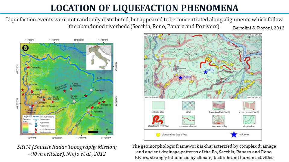 LOCATION OF LIQUEFACTION PHENOMENA Bertolini & Fioroni, 2012 Liquefaction events were not randomly distributed, but appeared to be concentrated along alignments which follow the abandoned riverbeds (Secchia, Reno, Panaro and Po rivers).