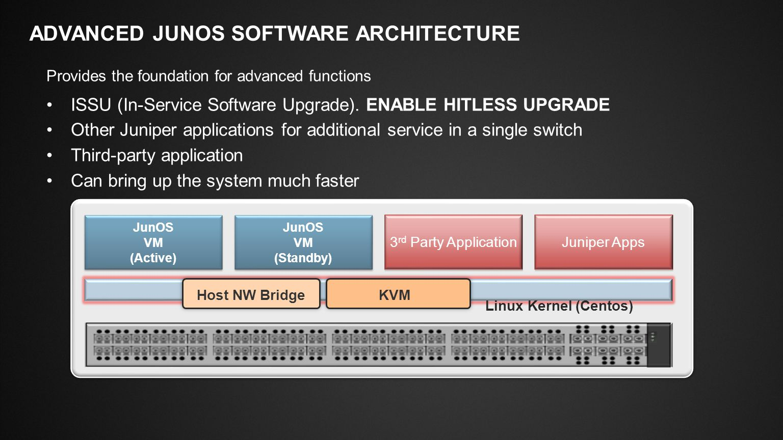 Slide Type Juniper Networks Large Venue Template / 16x9 / V6 Junos VM (Master) Junos VM (Backup)Junos VM (Master) QFX5100 HITLESS OPERATIONS DRAMATICALLY REDUCES MAINTENANCE WINDOWS Network Resiliency Network Performance QFX5100 Topology- Independent ISSU Competitive ISSU Approaches Data Center Efficiency During Switch Software Upgrade High-Level QFX5100 Architecture x86 HardwareBroadcom Trident II Kernal Based Virtual Machines Broadcom Trident II PFE Linux Kernel F l e x i b l e H i t l e s s Simple Benefits: Seamless Upgrad e No Traffic Loss No Performance impact No resilient risk No port flap