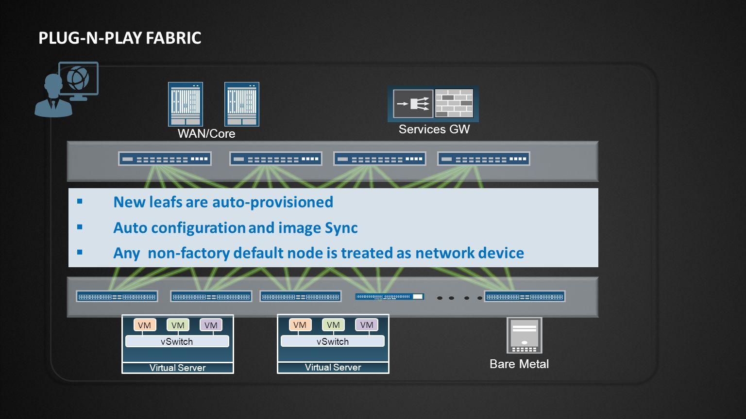 Slide Type Juniper Networks Large Venue Template / 16x9 / V6 QFX5100-24Q EX9200 Virtual Chassis Fabric (VCF) – 10G/40G QFX5100-48S EX4300 10G access Existing 1G access QFX3500 Existing 10G access VIRTUAL CHASSIS FABRIC DEPLOYMENT OPTION