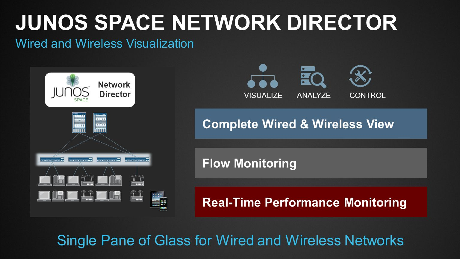 Slide Type Juniper Networks Large Venue Template / 16x9 / V6 NETWORK DIRECTOR SMART NETWORK MANAGEMENT FROM A SINGLE PANE OF GLASS Virtual Networks Physical Networks Network Director API Visualize Physical and virtual visualization Analyze Smart and proactive networks Control Lifecycle and workflow automation