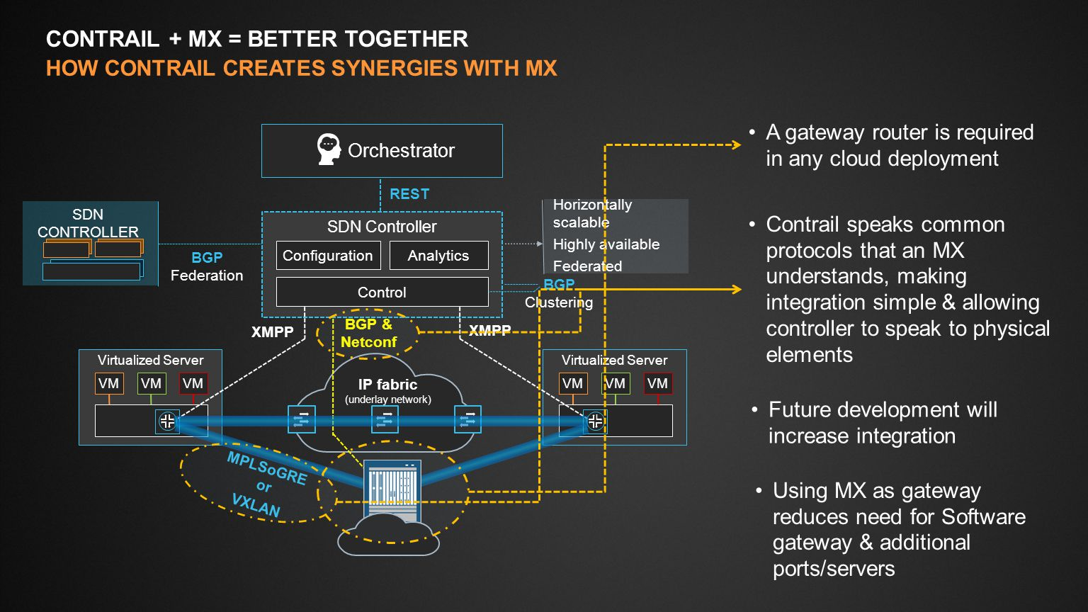 Slide Type Juniper Networks Large Venue Template / 16x9 / V6 METAFABRIC ARCHITECTURE: WHAT WILL IT ENABLE.
