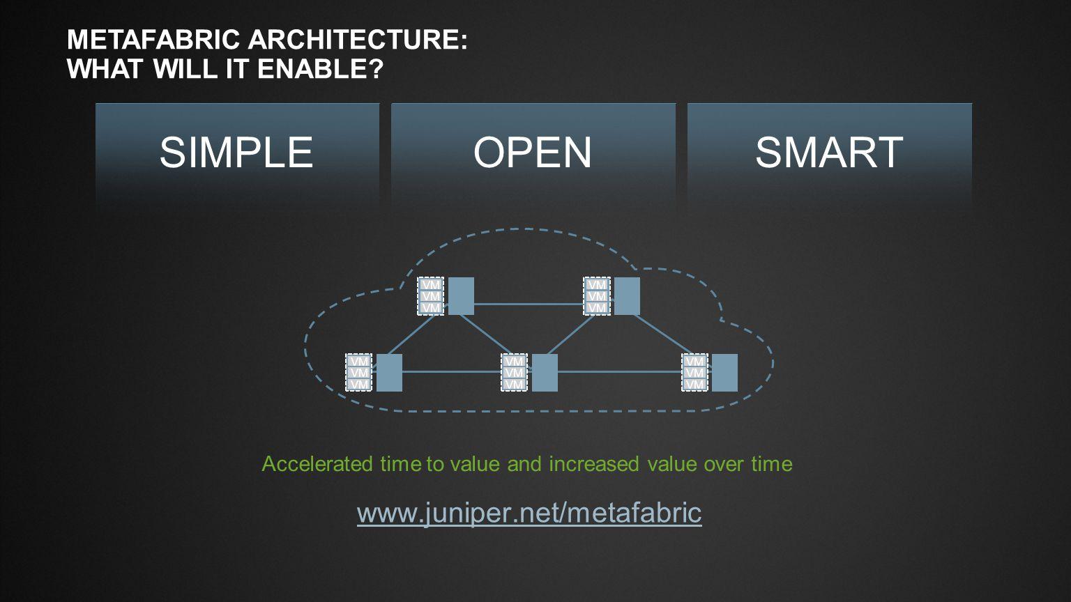 Slide Type Juniper Networks Large Venue Template / 16x9 / V6 THANK YOU