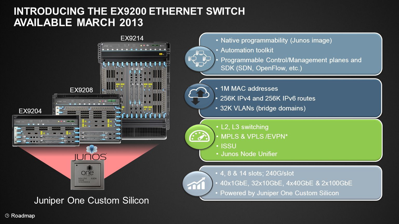 Slide Type Juniper Networks Large Venue Template / 16x9 / V6 EX9200 LINE CARDS  40 x 10/100/1000BASE-T  40 x 100FX/1000BASE-X SFP 1GbE Line Cards 10GbE Line Card 40GbE Line Card 100GbE Line Card  32 x 10GbE SFP+  Up to 240G throughput  4 x 40GE QSFP+  Up to 120G throughput  2 x 100G CFP + 8 x 10GbE SFP+  Up to 240G throughput EX9200-4QS EX9200-2C-8XS EX9200-32XS EX9200-40F/40T