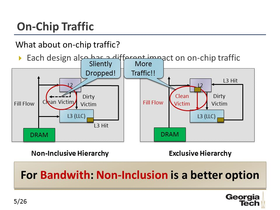 5/26  What about on-chip traffic.