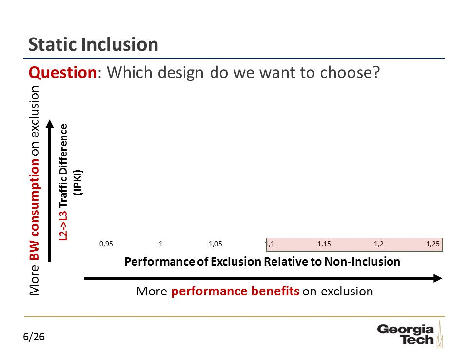 6/26 Static Inclusion want to go for non-inclusion want to go for exclusion Question: Which design do we want to choose.