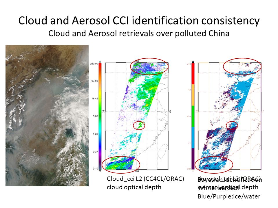 Cloud and Aerosol CCI identification consistency Cloud and Aerosol retrievals over polluted China AATSR false colourCloud_cci L2 (CC4CL/ORAC) cloud optical depth Aerosol_cci L2 (ORAC) aerosol optical depth Bayesian Identification White: aerosol Blue/Purple:ice/water