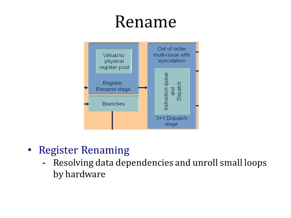 Rename Register Renaming -Resolving data dependencies and unroll small loops by hardware