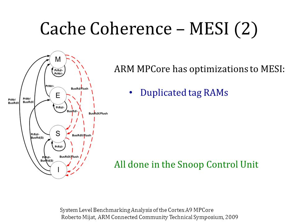 Cache Coherence – MESI (2) System Level Benchmarking Analysis of the Cortex A9 MPCore Roberto Mijat, ARM Connected Community Technical Symposium, 2009 ARM MPCore has optimizations to MESI: Duplicated tag RAMs All done in the Snoop Control Unit