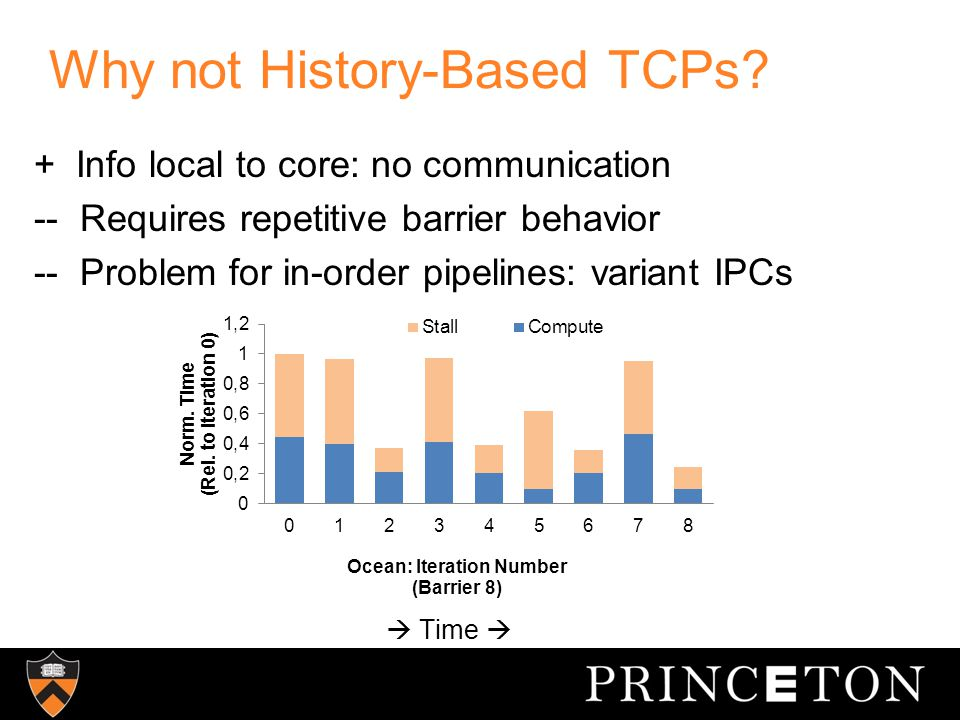 Thread-Comparative Metrics for TCP: Instruction Counts