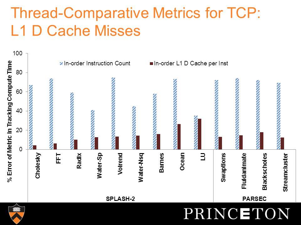 Thread-Comparative Metrics for TCP: L1 I & D Cache Misses