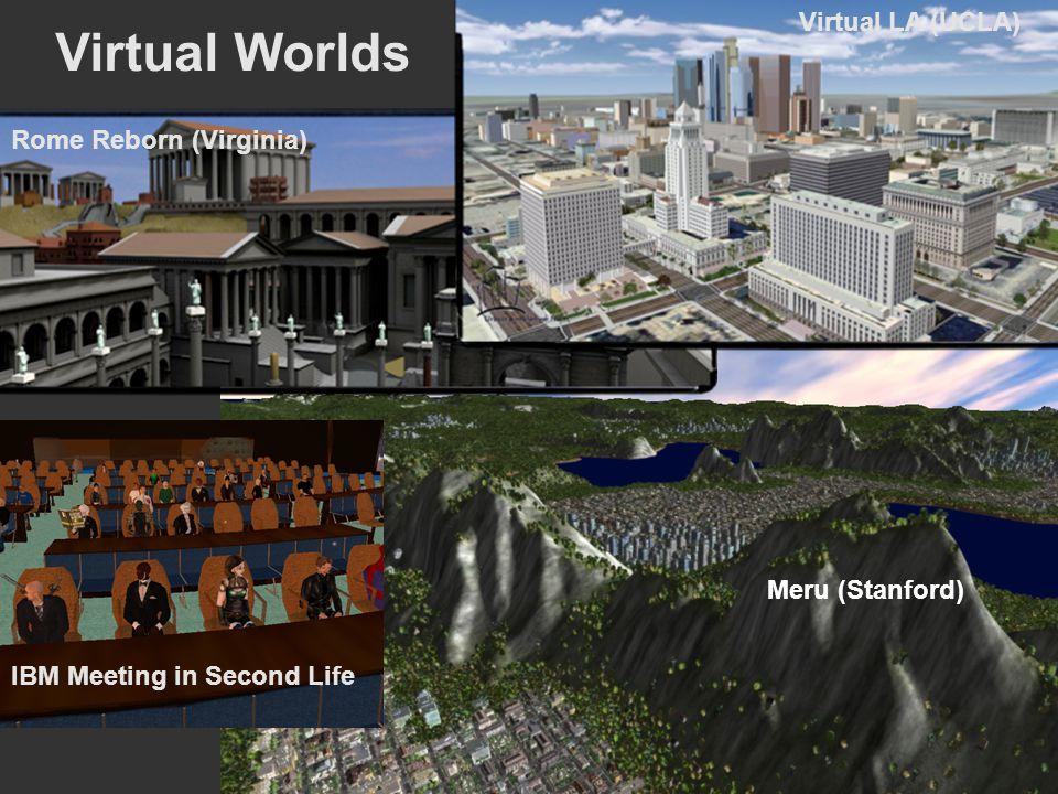 Rome Reborn (Virginia) Virtual LA (UCLA) Meru (Stanford) IBM Meeting in Second Life Virtual Worlds