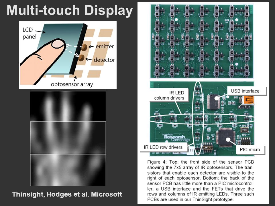 Thinsight, Hodges et al. Microsoft Multi-touch Display