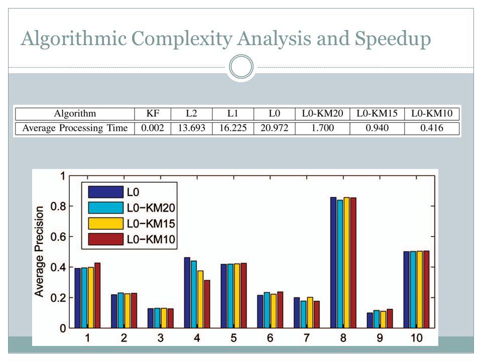 Algorithmic Complexity Analysis and Speedup