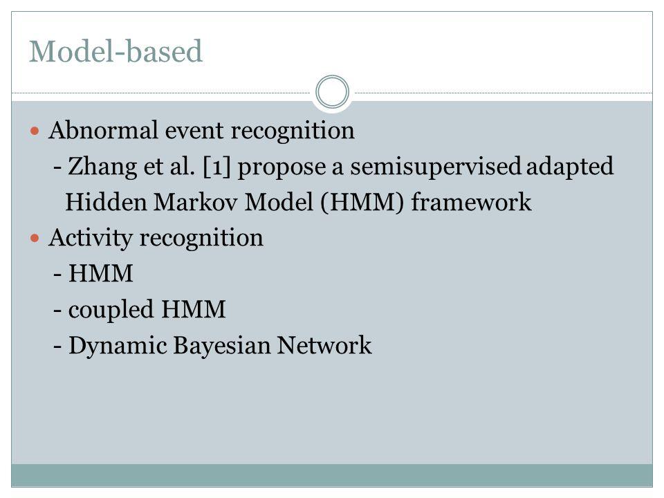Appearance-based Abnormal event recognition - Boiman and Irani [7] Activity recognition - Ke et al.