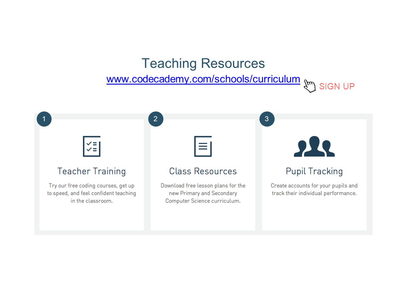 Teaching Resources www.codecademy.com/schools/curriculum SIGN UP 123
