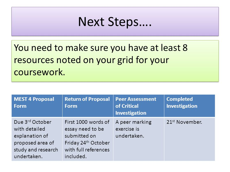 Next Steps…. You need to make sure you have at least 8 resources noted on your grid for your coursework. MEST 4 Proposal Form Return of Proposal Form