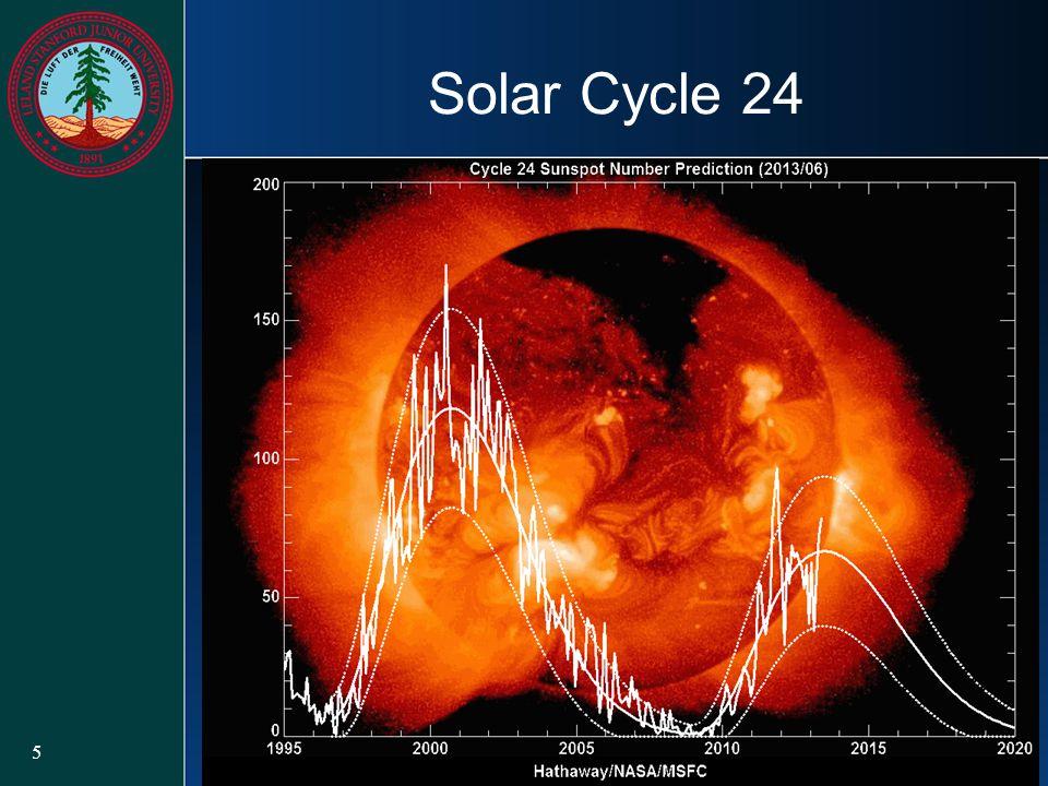 5 Solar Cycle 24