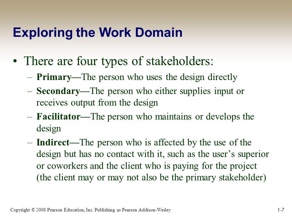 Copyright © 2008 Pearson Education, Inc.