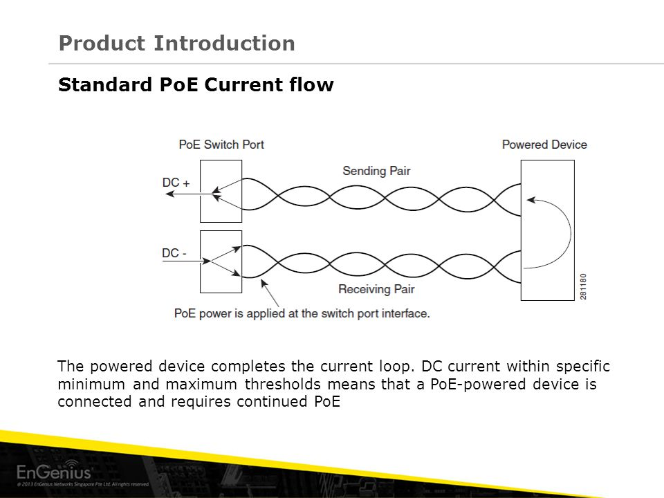 Standard PoE Current flow The powered device completes the current loop.