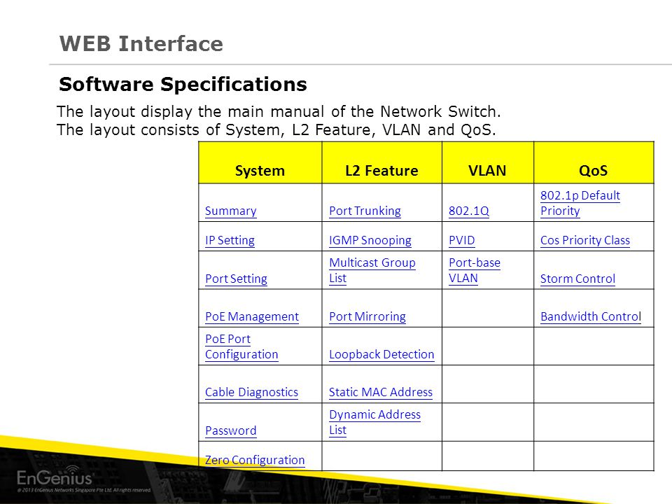 WEB Interface Software Specifications SystemL2 FeatureVLANQoS SummaryPort Trunking802.1Q 802.1p Default Priority IP SettingIGMP SnoopingPVIDCos Priori