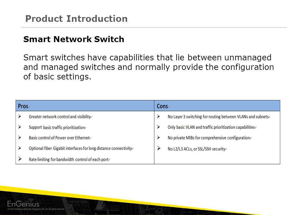 Smart switches have capabilities that lie between unmanaged and managed switches and normally provide the configuration of basic settings. Smart Netwo