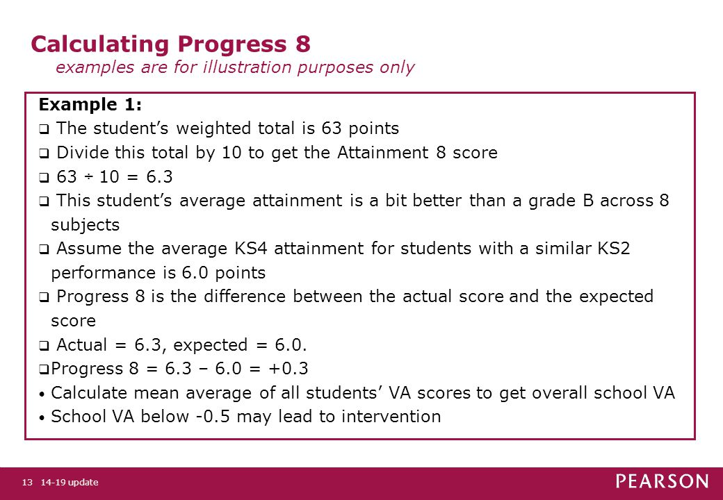 13 Calculating Progress 8 examples are for illustration purposes only Example 1:  The student's weighted total is 63 points  Divide this total by 10 to get the Attainment 8 score  63 ÷ 10 = 6.3  This student's average attainment is a bit better than a grade B across 8 subjects  Assume the average KS4 attainment for students with a similar KS2 performance is 6.0 points  Progress 8 is the difference between the actual score and the expected score  Actual = 6.3, expected = 6.0.