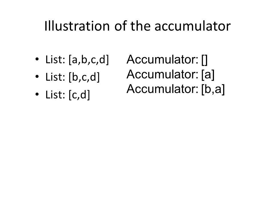 Illustration of the accumulator List: [a,b,c,d] List: [b,c,d] List: [c,d] Accumulator: [] Accumulator: [a] Accumulator: [b,a]