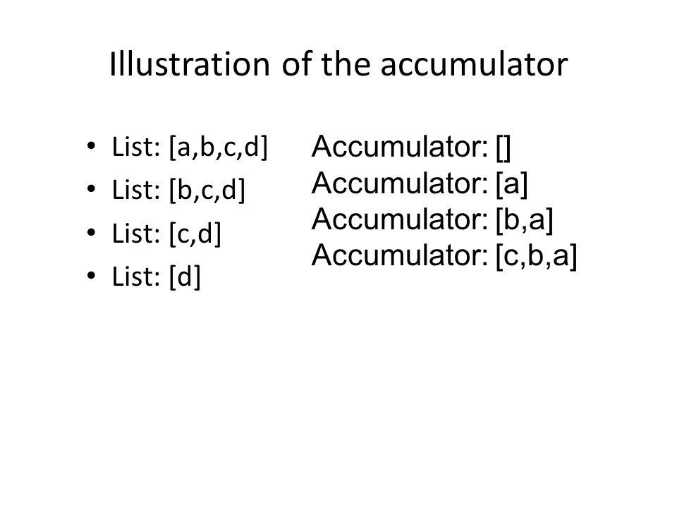 Illustration of the accumulator List: [a,b,c,d] List: [b,c,d] List: [c,d] List: [d] Accumulator: [] Accumulator: [a] Accumulator: [b,a] Accumulator: [c,b,a]