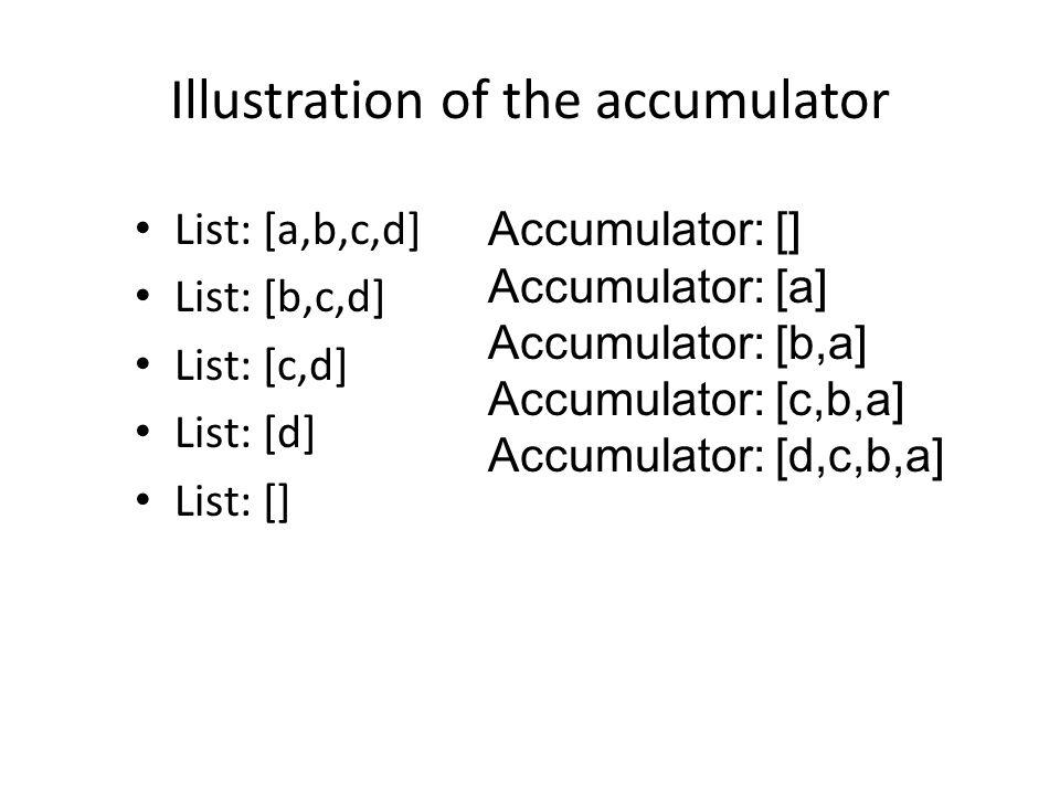 Illustration of the accumulator List: [a,b,c,d] List: [b,c,d] List: [c,d] List: [d] List: [] Accumulator: [] Accumulator: [a] Accumulator: [b,a] Accumulator: [c,b,a] Accumulator: [d,c,b,a]